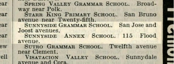 """1907 SF Directory, showing what is now Glen Park School as """"Sunnyside School."""" From archive.org."""